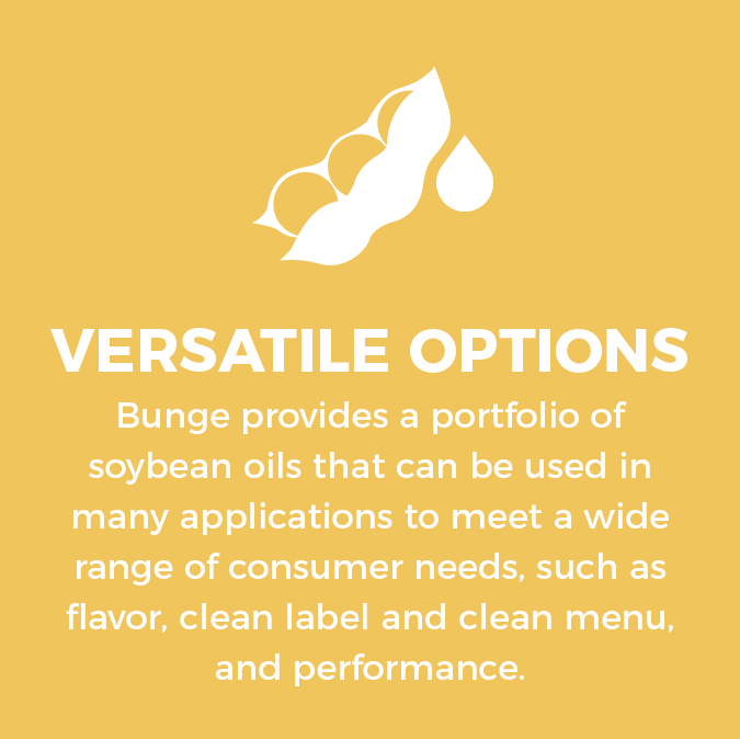 The Right Price. Bunge's soybean oil price often compares favorably to other heart-healthy oils such as canola, corn and olive oils, and therefore may help you increase your profits.