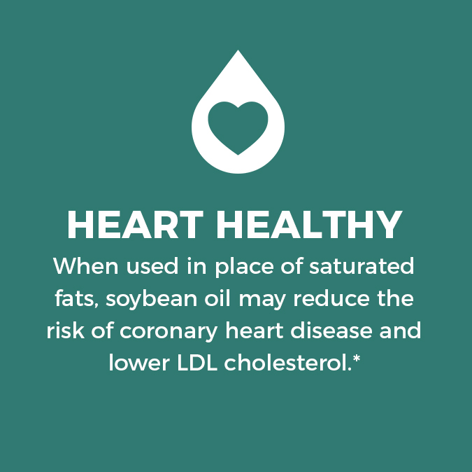 Heart Healthy. When used in place of saturated fats, soybean oil may reduce the risk of coronary heart disease and lower LDL cholesterol.